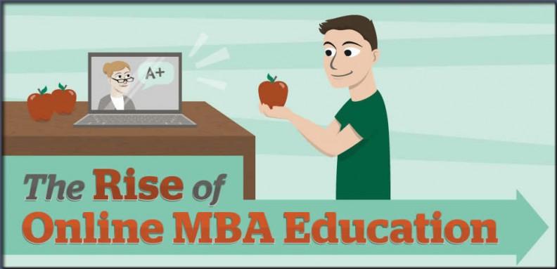 online-MBA-Program