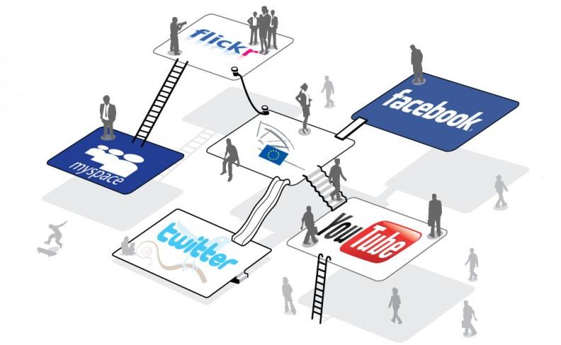 social-media-advertising-platforms1